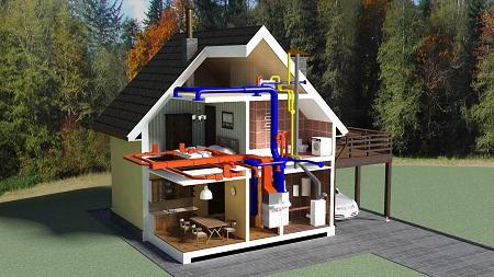 Необходимые и полезные инженерные устройства для нормального функционирования жилья